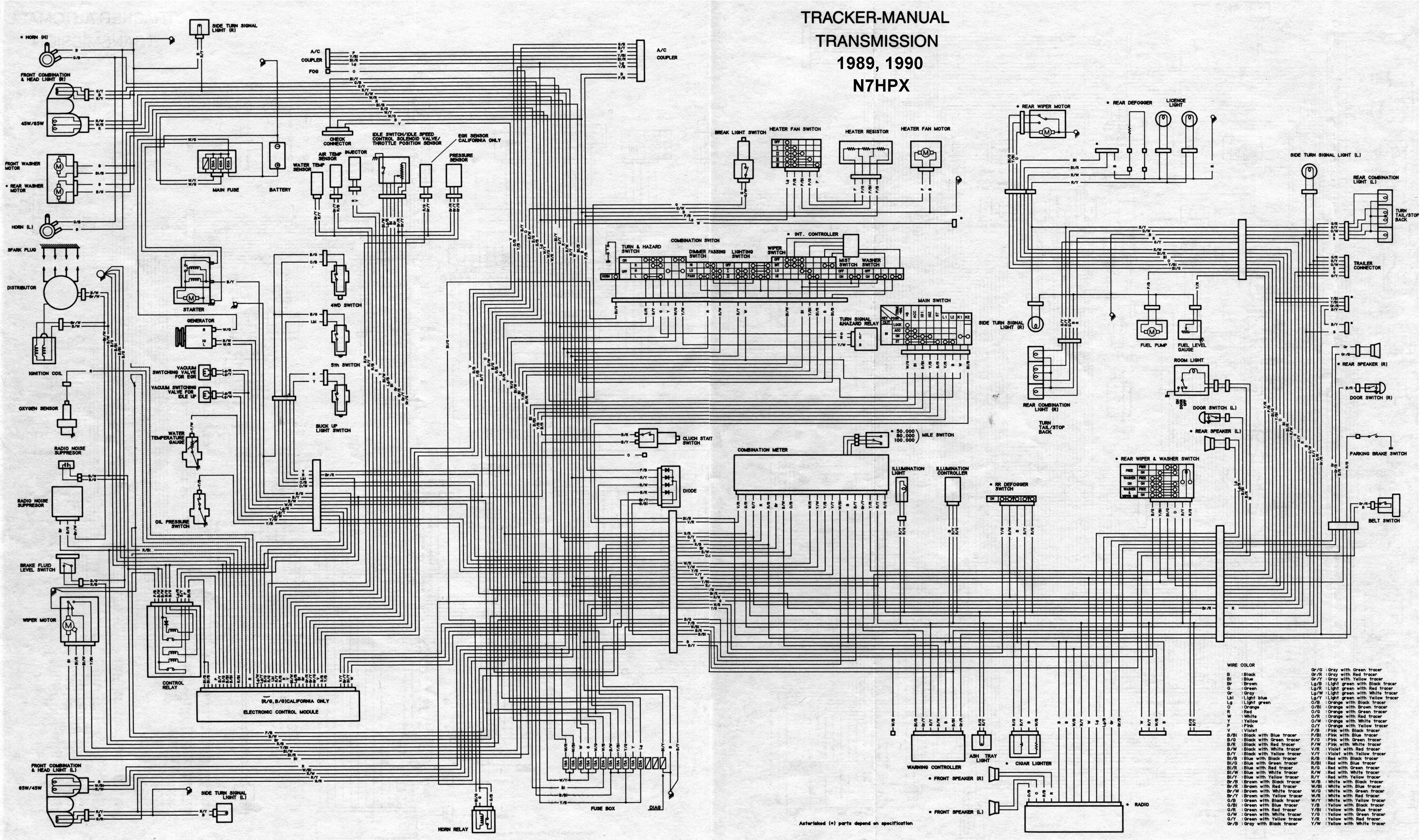 Suzuki vitara wiring diagram pdf wiring diagram scintillating suzuki samurai wiring diagram contemporary best asfbconference2016 Gallery
